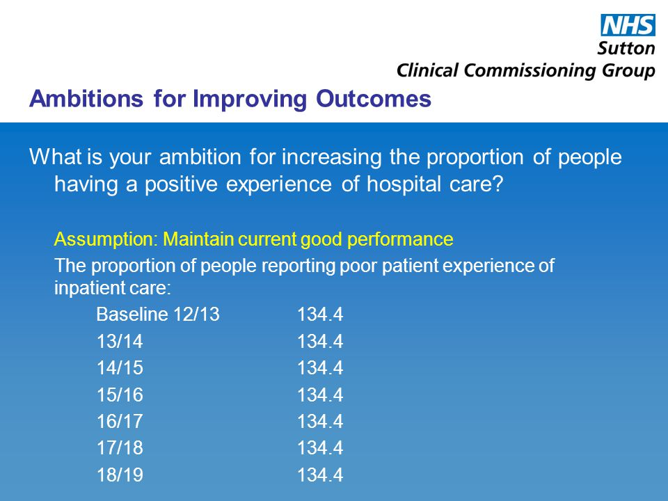 Ambitions for Improving Outcomes What is your ambition for increasing the proportion of people having a positive experience of hospital care? Assumpti