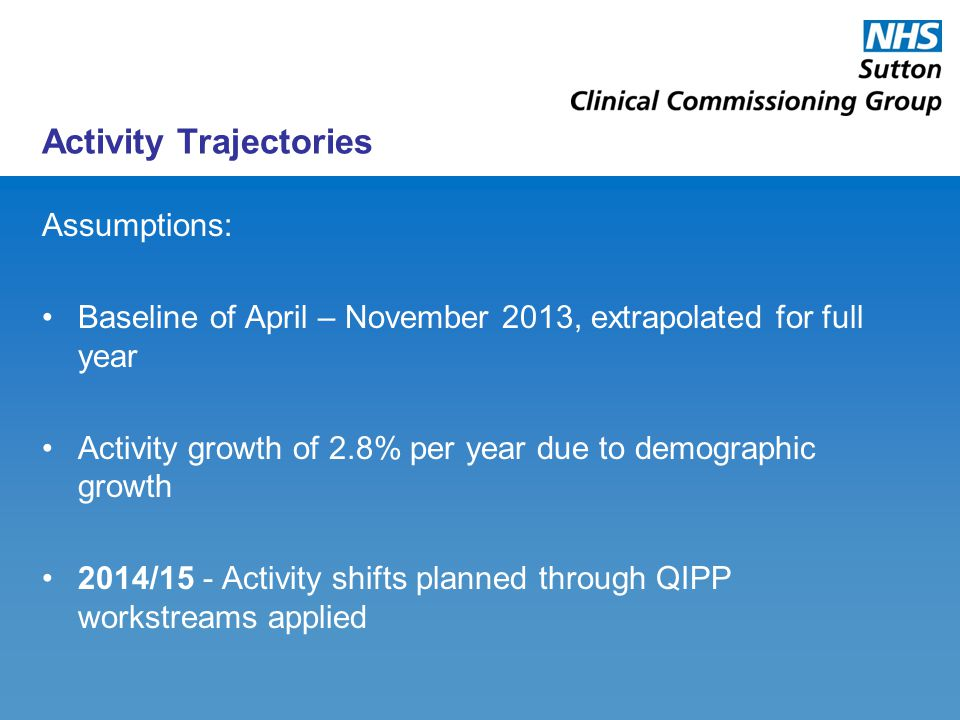 Activity Trajectories Assumptions: Baseline of April – November 2013, extrapolated for full year Activity growth of 2.8% per year due to demographic growth 2014/15 - Activity shifts planned through QIPP workstreams applied