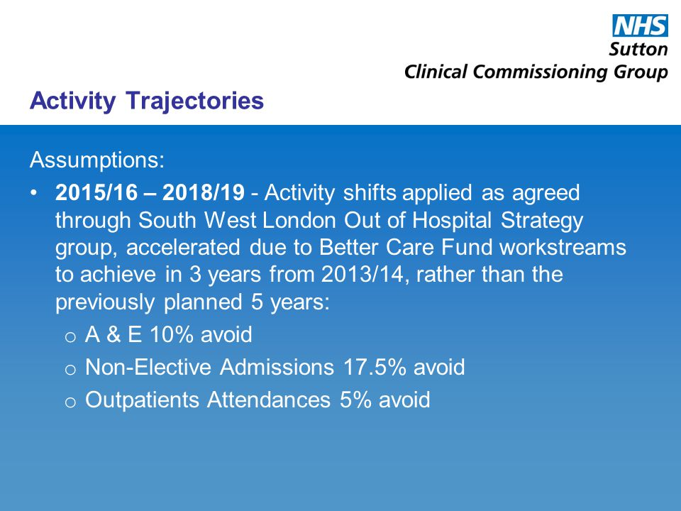Activity Trajectories Assumptions: 2015/16 – 2018/19 - Activity shifts applied as agreed through South West London Out of Hospital Strategy group, acc