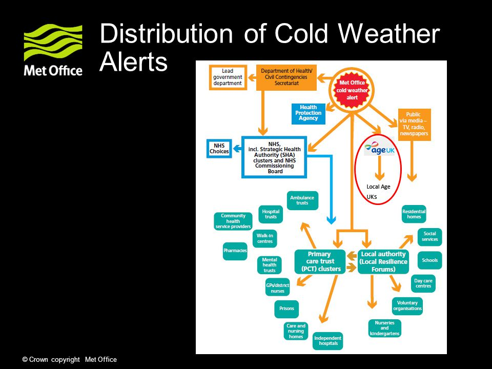 Distribution of Cold Weather Alerts © Crown copyright Met Office