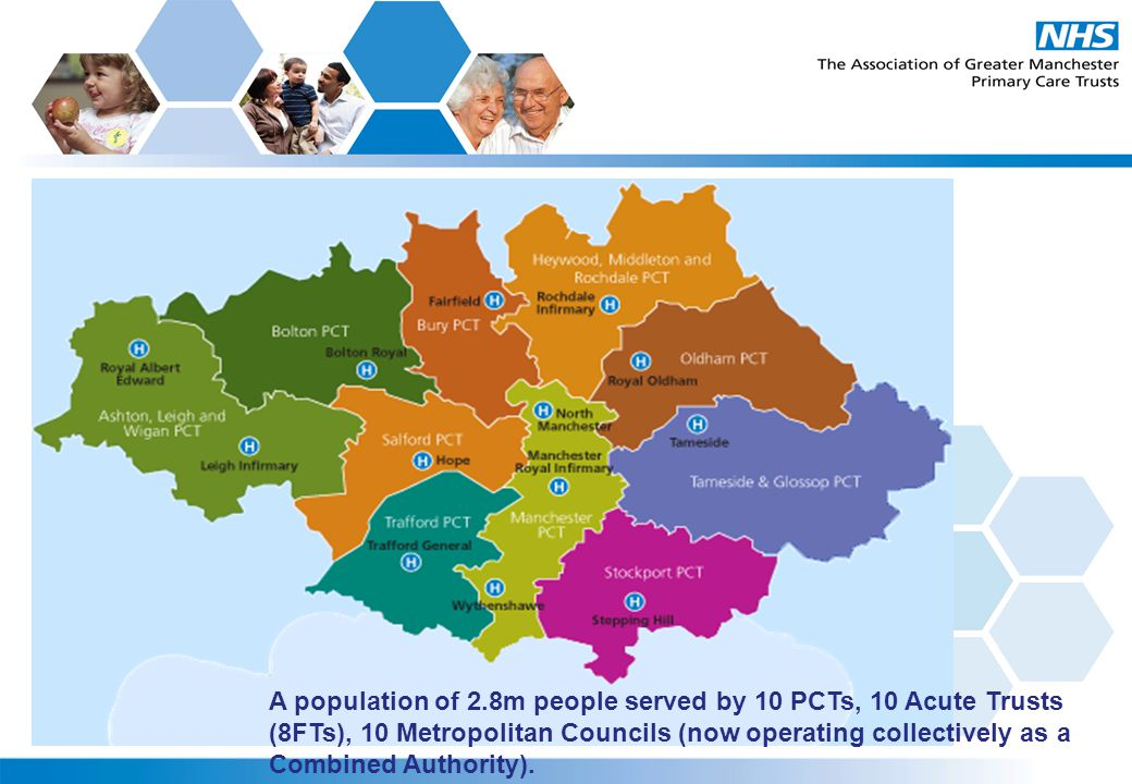 A population of 2.8m people served by 10 PCTs, 10 Acute Trusts (8FTs), 10 Metropolitan Councils (now operating collectively as a Combined Authority).
