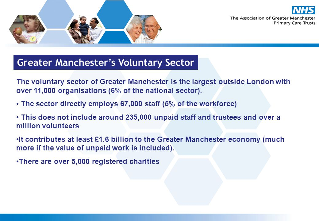 The voluntary sector of Greater Manchester is the largest outside London with over 11,000 organisations (6% of the national sector).