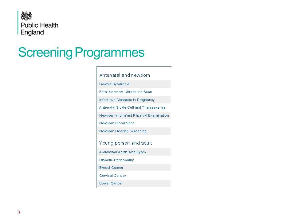 Screening Programmes 3