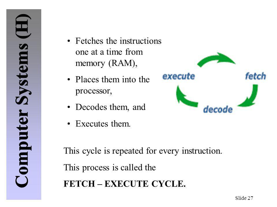 Slide 27 Fetches the instructions one at a time from memory (RAM), Places them into the processor, Decodes them, and Executes them. This cycle is repe