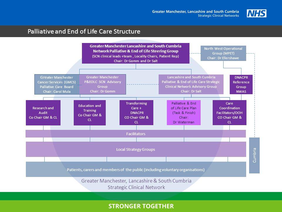 Maternity and Children CAMHS Advisory Group (Chair: Sandeep Ranote )