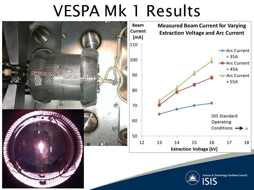 VESPA Mk 1 Results