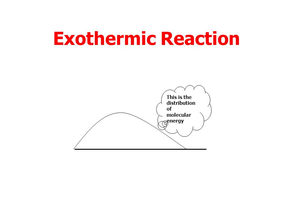 Temperature First consider an exothermic reaction.