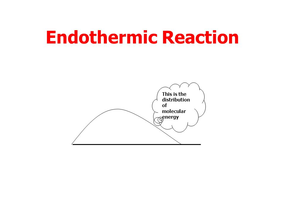 Temperature Now consider an endothermic reaction.