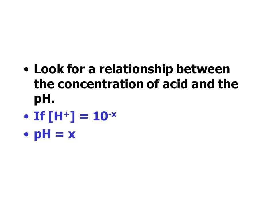 Add Universal Indicator: 1 2 3 4 5 6 7 [H + ] 10 -1 10 -2 10 -3 10 -4 10 -5 10 -6 10 -7 pH 1 2 3 4 5 6 7