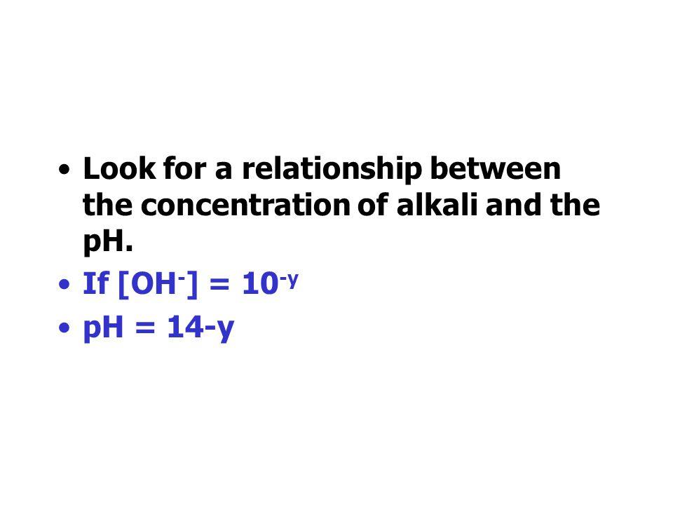Add Universal Indicator: 13 12 11 10 9 8 7 [OH - ] 10 -1 10 -2 10 -3 10 -4 10 -5 10 -6 10 -7 pH 13 12 11 10 9 8 7