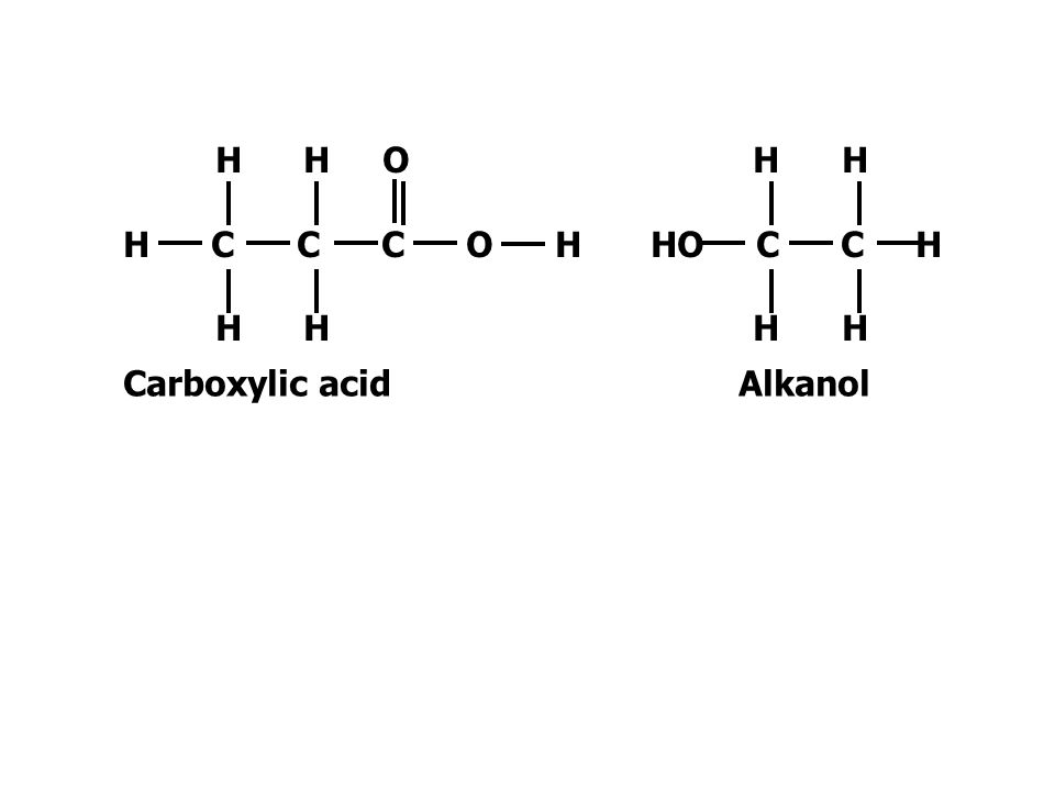 The ester link is formed by the reaction of a hydroxyl group of an alkanol with a carboxyl group of a carboxylic acid. H H O H C C C O H H H