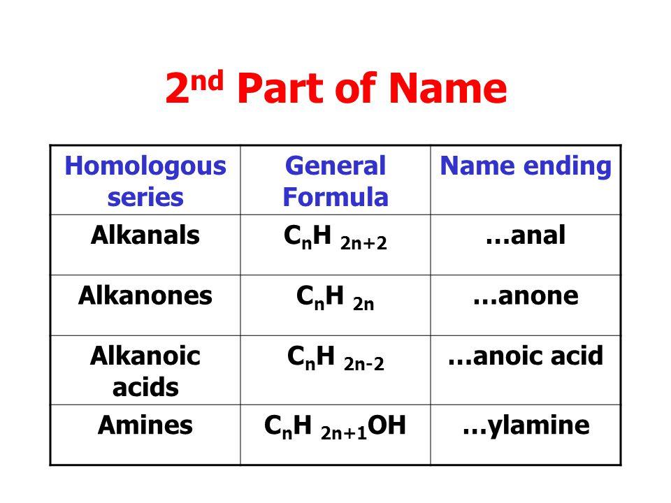 2 nd Part of Name Homologous series General Formula Name ending AlkanesC n H 2n+2 …ane AlkenesC n H 2n …ene AlkynesC n H 2n-2 …yne AlkanolsC n H 2n+1