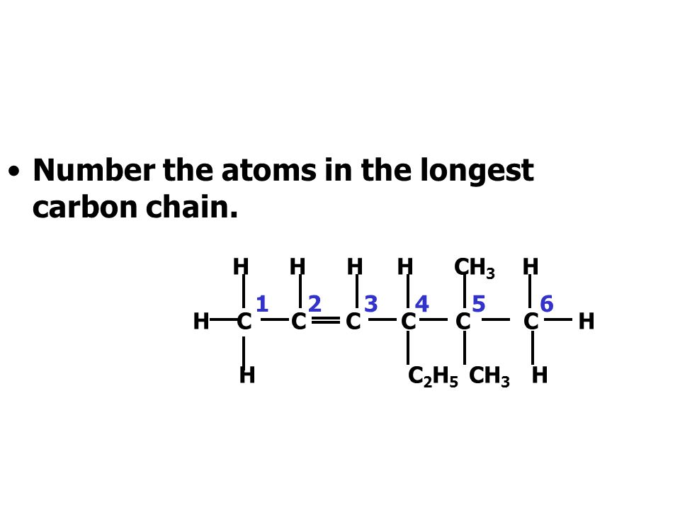 Naming other homologous series works in the same way. With those we start numbering at the end nearer the functional group e.g. this alkene: H H H H C
