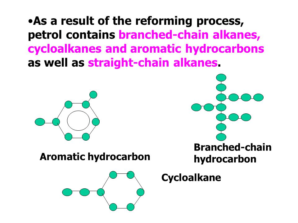 Aromatic hydrocarbon Branched-chain hydrocarbon Cycloalkane As a result of the reforming process, petrol contains branched-chain alkanes, cycloalkanes and aromatic hydrocarbons as well as straight-chain alkanes.