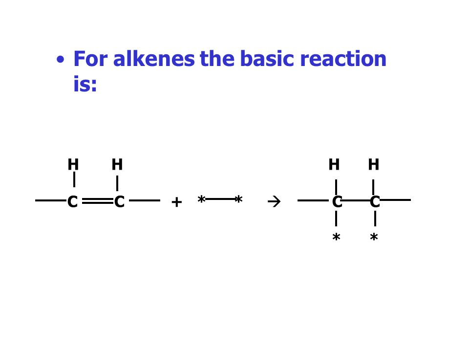 Addition Reactions Addition reactions take place when atoms, or groups of atoms, add across a carbon to carbon double bond or carbon to carbon triple