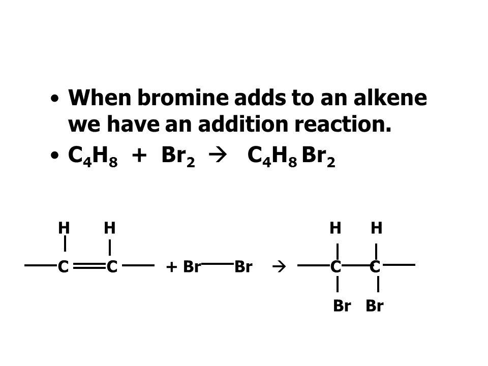 For alkenes the basic reaction is: H H H H C C + * *  C C * *