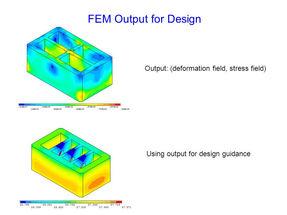 FEM Output for Design Output: (deformation field, stress field) Using output for design guidance