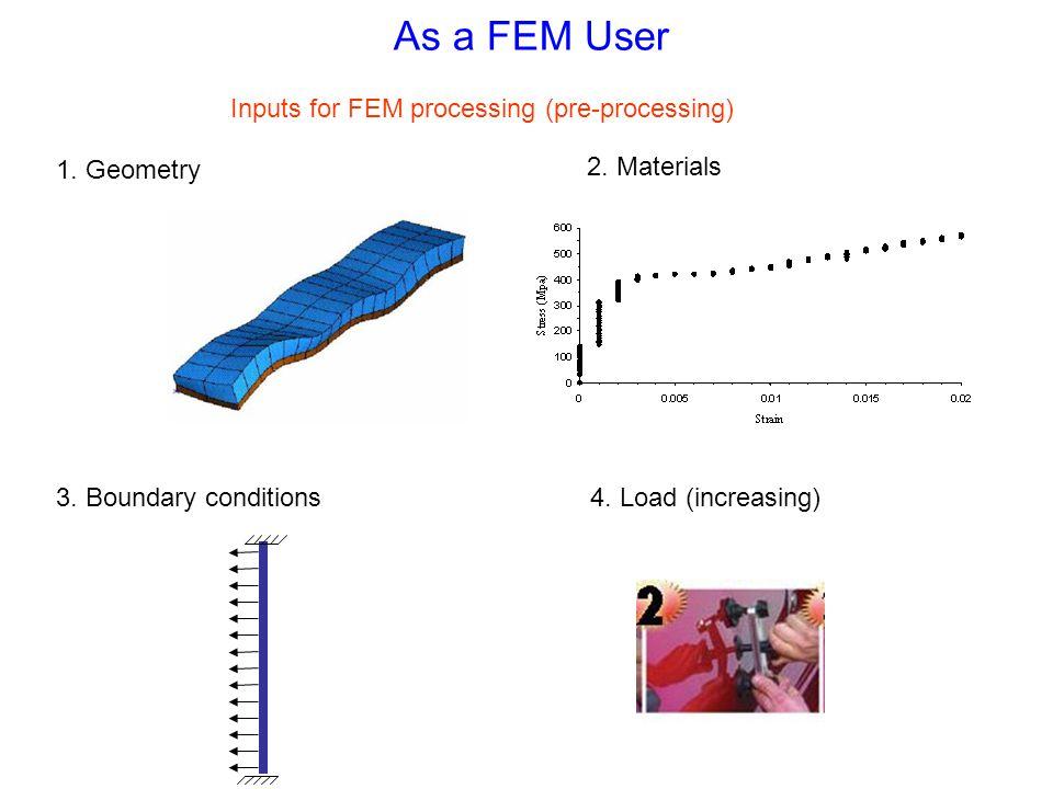 As a FEM User 1. Geometry 2. Materials 4. Load (increasing)3.