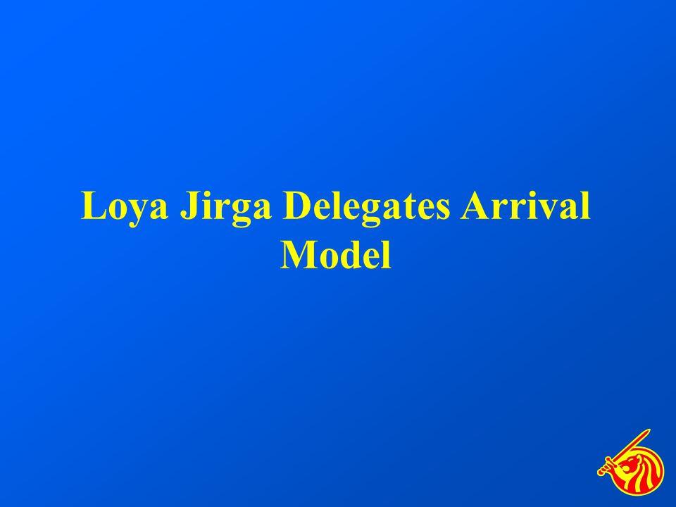 Loya Jirga Delegates Arrival Model