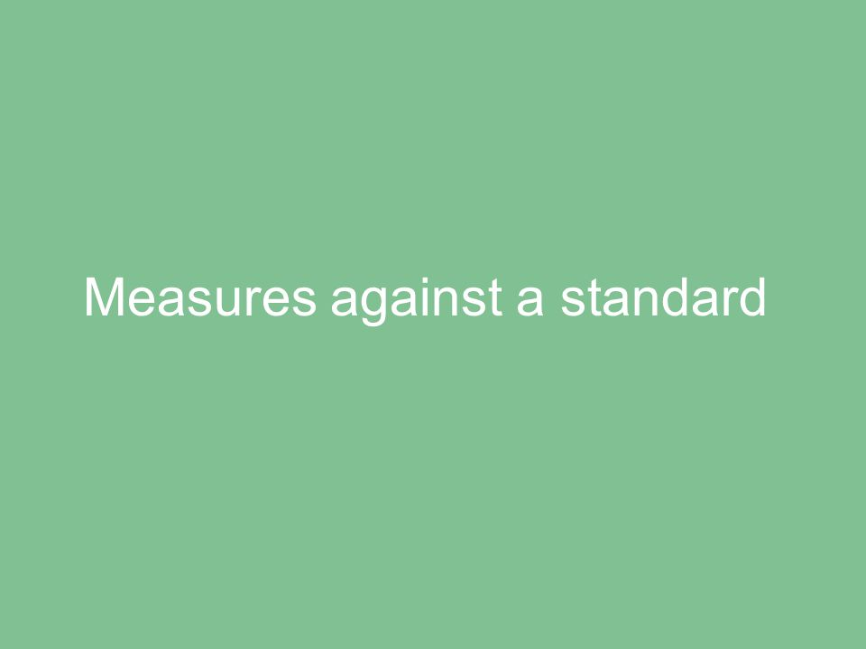 Measures against a standard