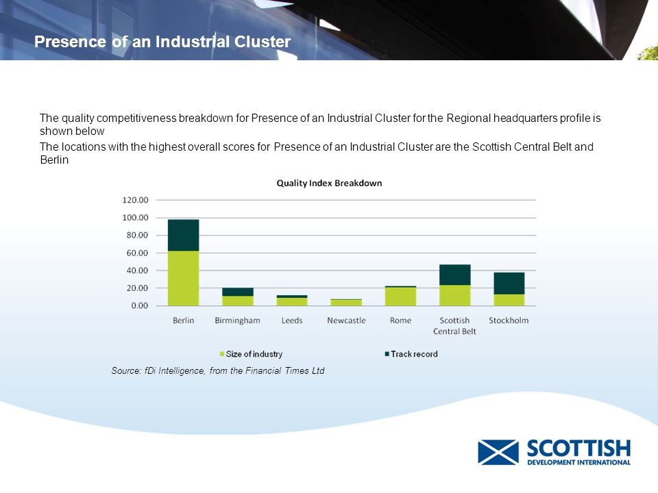 Presence of an Industrial Cluster The quality competitiveness breakdown for Presence of an Industrial Cluster for the Regional headquarters profile is shown below The locations with the highest overall scores for Presence of an Industrial Cluster are the Scottish Central Belt and Berlin Source: fDi Intelligence, from the Financial Times Ltd Presence of an Industrial Cluster