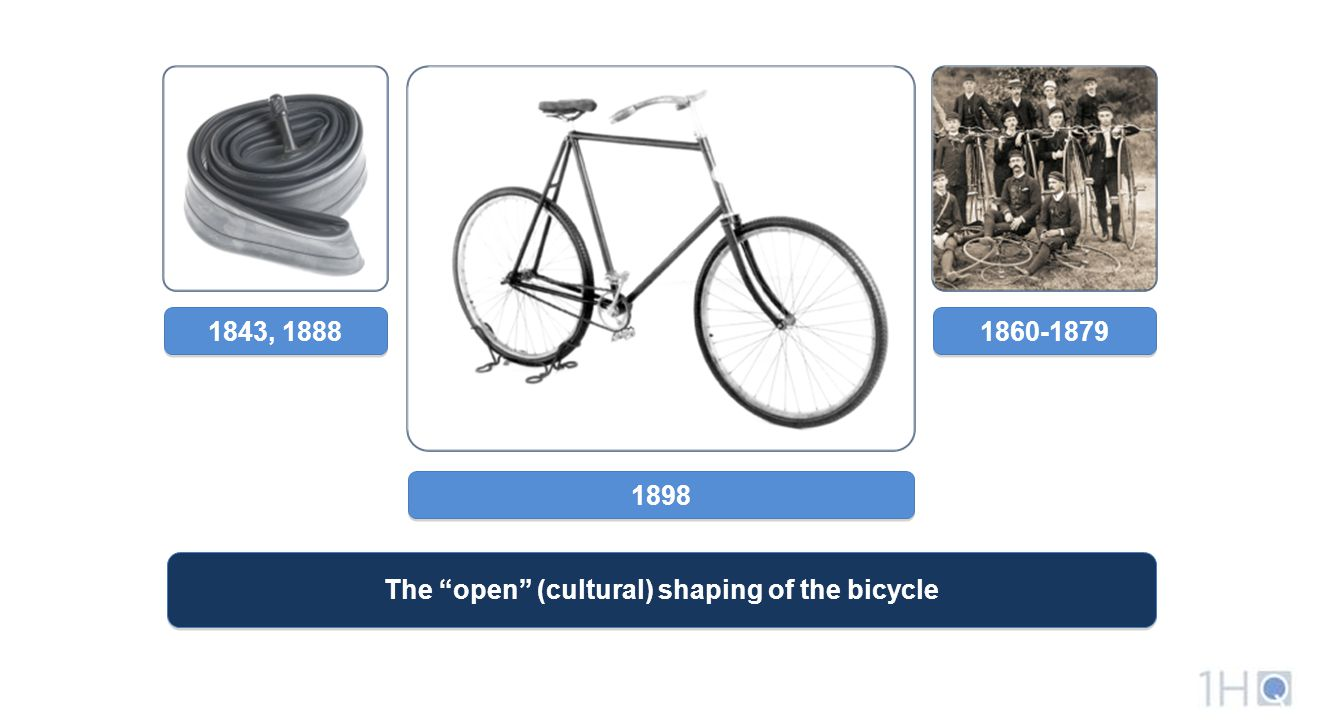 The open (cultural) shaping of the bicycle 1843, 1888 1898 1860-1879