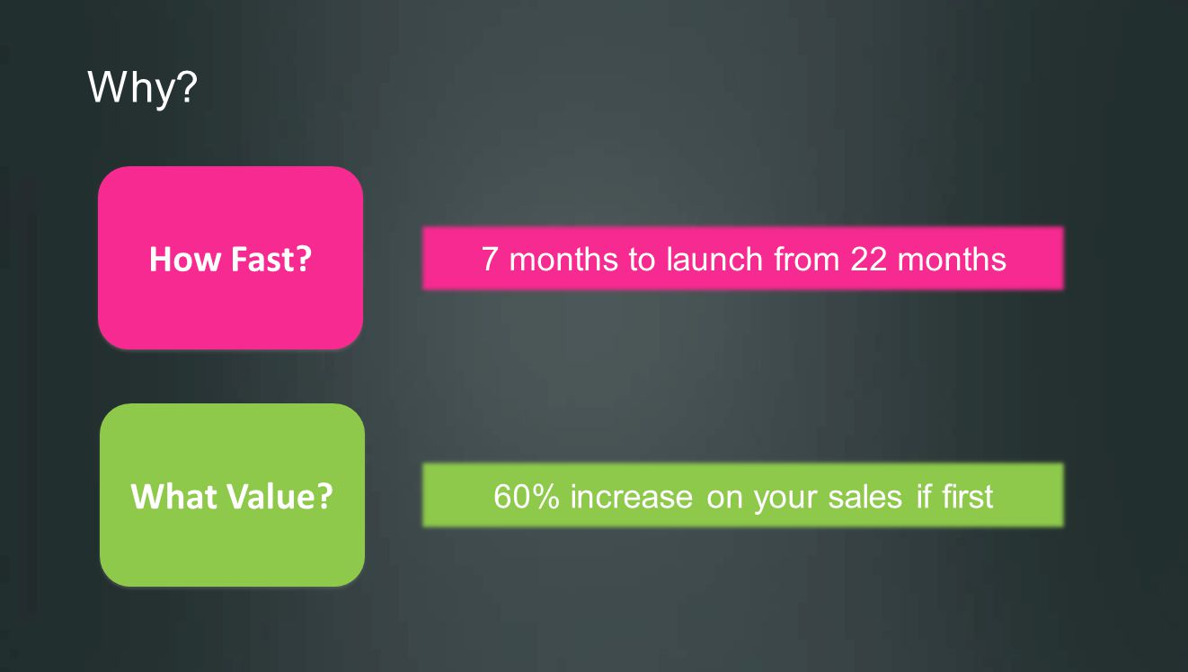 Why? How Fast? What Value? 7 months to launch from 22 months 60% increase on your sales if first