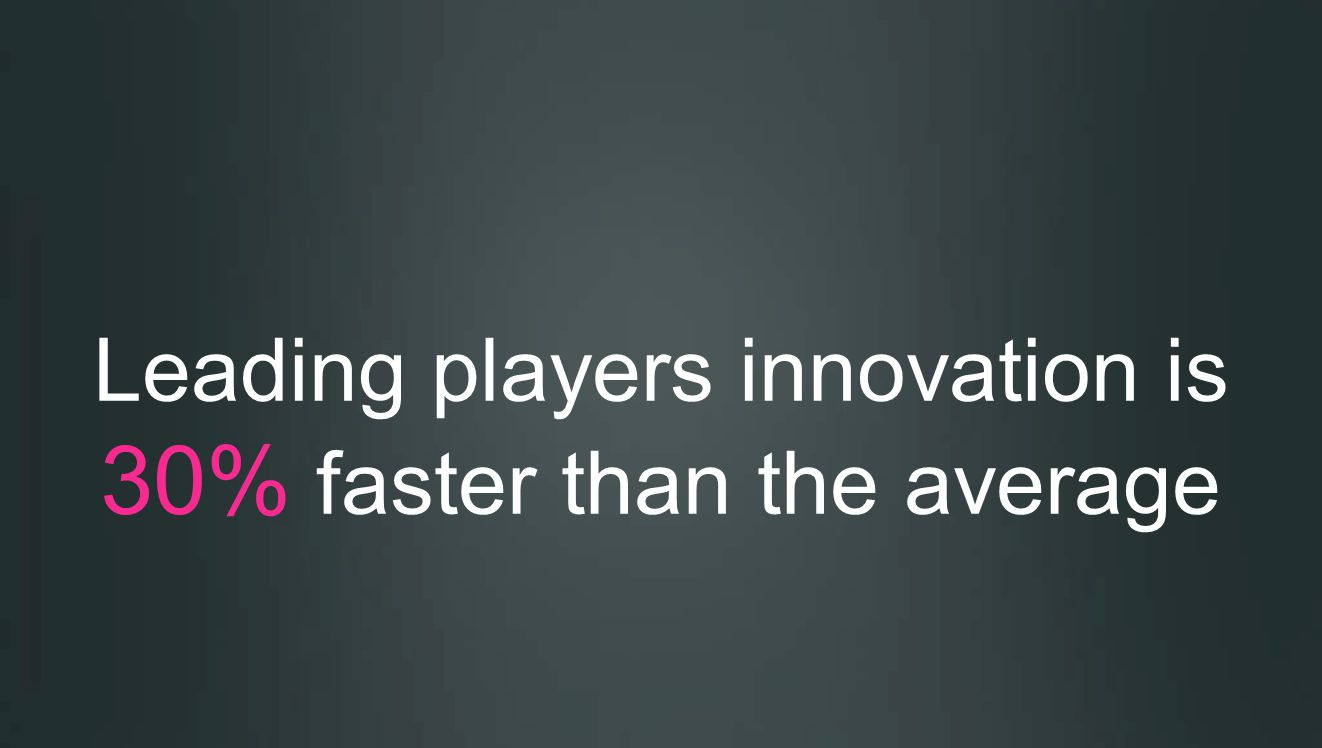 Leading players innovation is 30% faster than the average