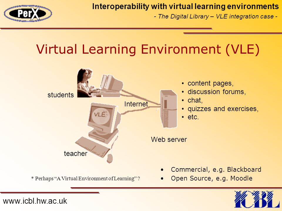 www.icbl.hw.ac.uk Interoperability with virtual learning environments - The Digital Library – VLE integration case - Virtual Learning Environment (VLE