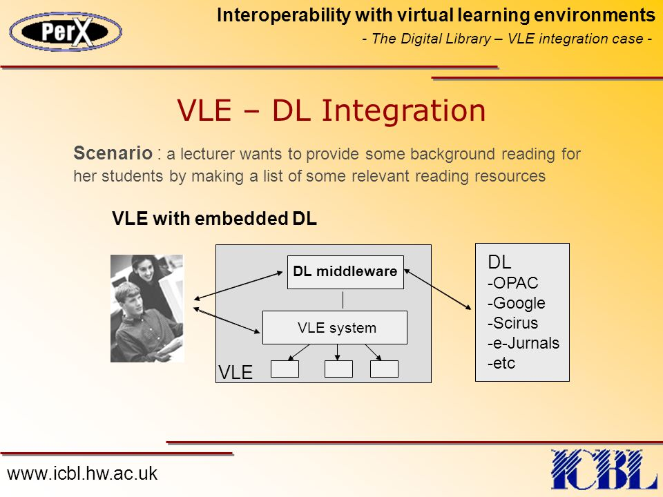 www.icbl.hw.ac.uk Interoperability with virtual learning environments - The Digital Library – VLE integration case - VLE with embedded DL DL middleware VLE system VLE DL -OPAC -Google -Scirus -e-Jurnals -etc Scenario : a lecturer wants to provide some background reading for her students by making a list of some relevant reading resources VLE – DL Integration