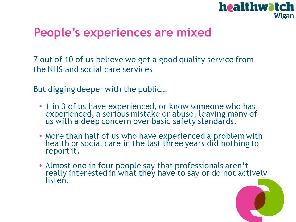 People's experiences are mixed 7 out of 10 of us believe we get a good quality service from the NHS and social care services But digging deeper with the public… 1 in 3 of us have experienced, or know someone who has experienced, a serious mistake or abuse, leaving many of us with a deep concern over basic safety standards.