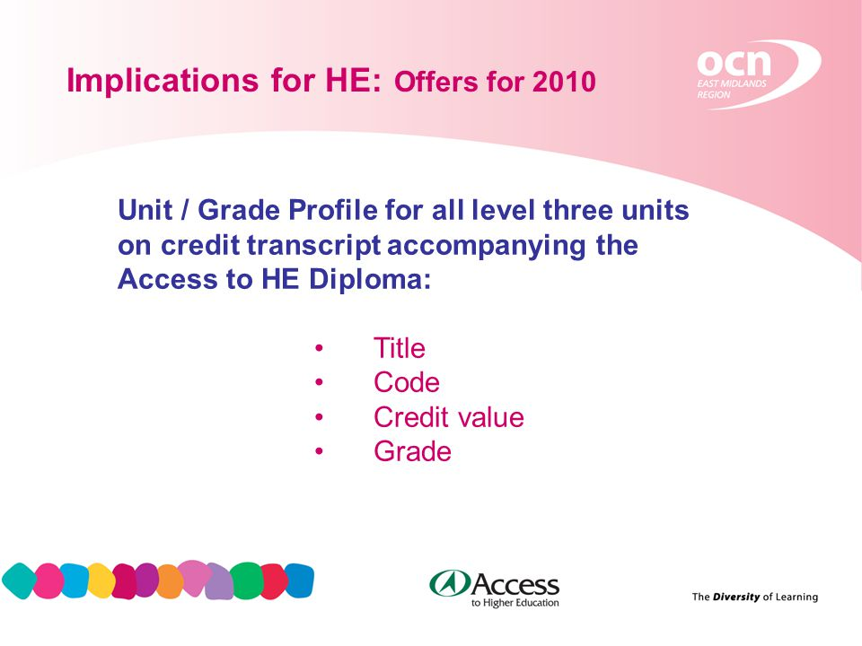 16 Implications for HE: Offers for 2010 Unit / Grade Profile for all level three units on credit transcript accompanying the Access to HE Diploma: Title Code Credit value Grade