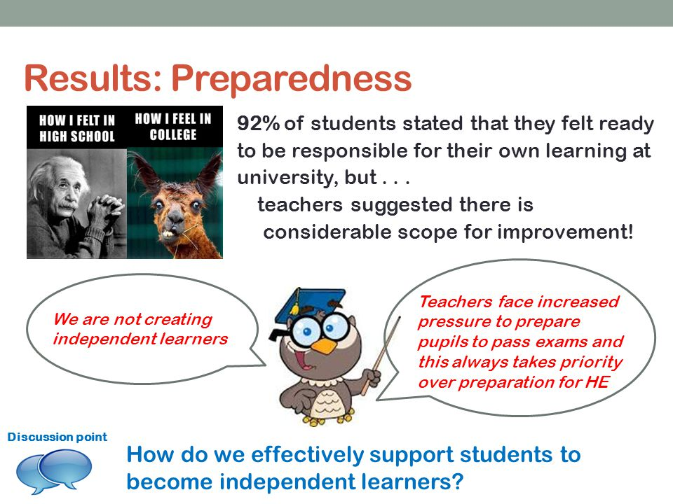 Results: Preparedness 92% of students stated that they felt ready to be responsible for their own learning at university, but...