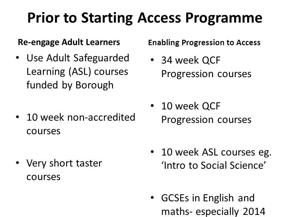 Prior to Starting Access Programme Re-engage Adult Learners Use Adult Safeguarded Learning (ASL) courses funded by Borough 10 week non-accredited courses Very short taster courses Enabling Progression to Access 34 week QCF Progression courses 10 week QCF Progression courses 10 week ASL courses eg.