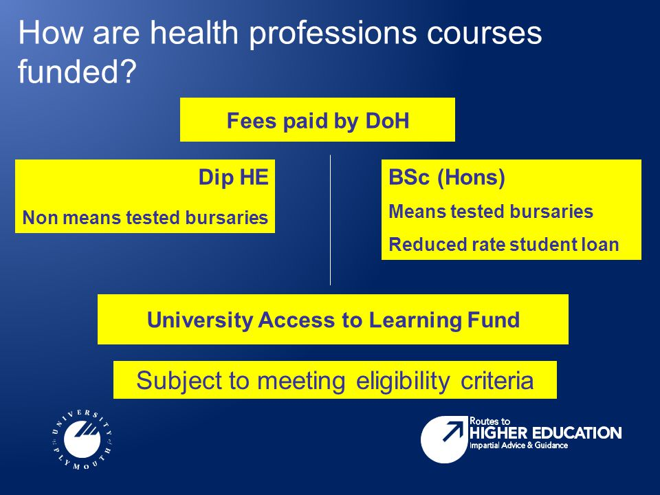 How are health professions courses funded? Dip HE Non means tested bursaries BSc (Hons) Means tested bursaries Reduced rate student loan Subject to me