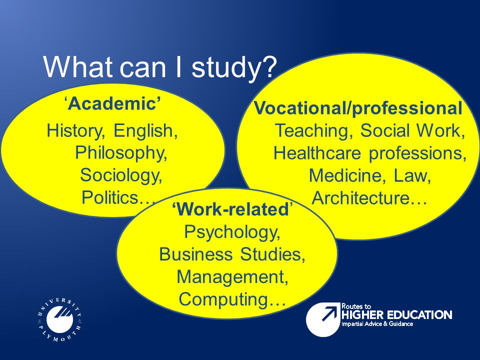 What can I study? 'Academic' History, English, Philosophy, Sociology, Politics…. Vocational/professional Teaching, Social Work, Healthcare professions