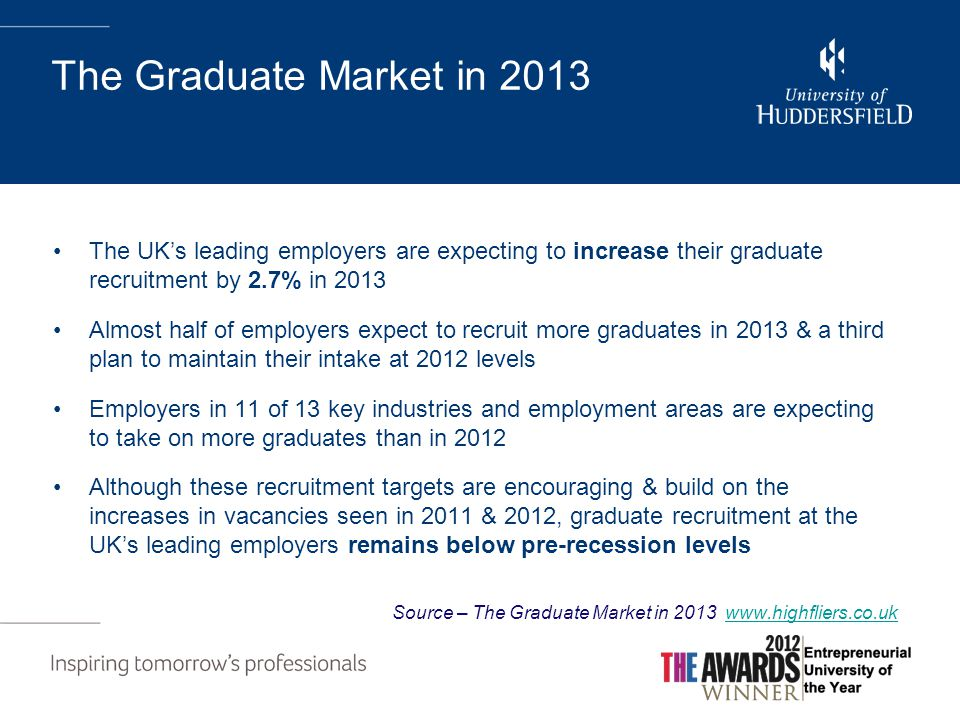 The Graduate Market in 2013 The UK's leading employers are expecting to increase their graduate recruitment by 2.7% in 2013 Almost half of employers expect to recruit more graduates in 2013 & a third plan to maintain their intake at 2012 levels Employers in 11 of 13 key industries and employment areas are expecting to take on more graduates than in 2012 Although these recruitment targets are encouraging & build on the increases in vacancies seen in 2011 & 2012, graduate recruitment at the UK's leading employers remains below pre-recession levels Source – The Graduate Market in 2013 www.highfliers.co.ukwww.highfliers.co.uk