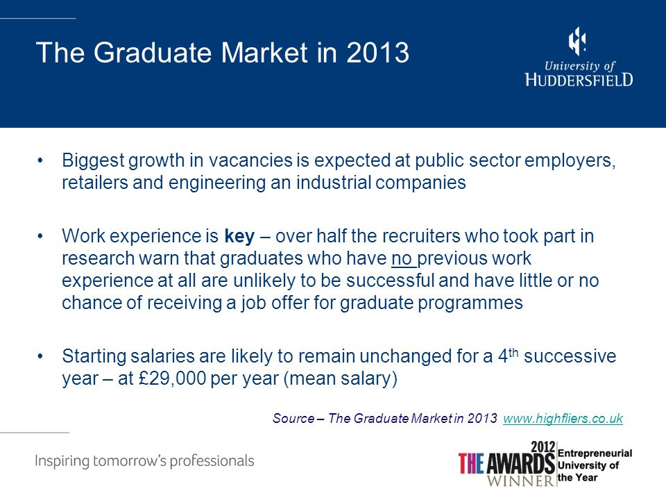 The Graduate Market in 2013 Biggest growth in vacancies is expected at public sector employers, retailers and engineering an industrial companies Work experience is key – over half the recruiters who took part in research warn that graduates who have no previous work experience at all are unlikely to be successful and have little or no chance of receiving a job offer for graduate programmes Starting salaries are likely to remain unchanged for a 4 th successive year – at £29,000 per year (mean salary) Source – The Graduate Market in 2013 www.highfliers.co.ukwww.highfliers.co.uk