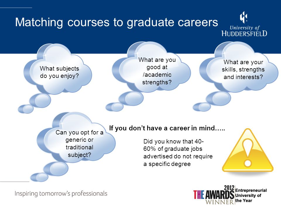 Matching courses to graduate careers What subjects do you enjoy.