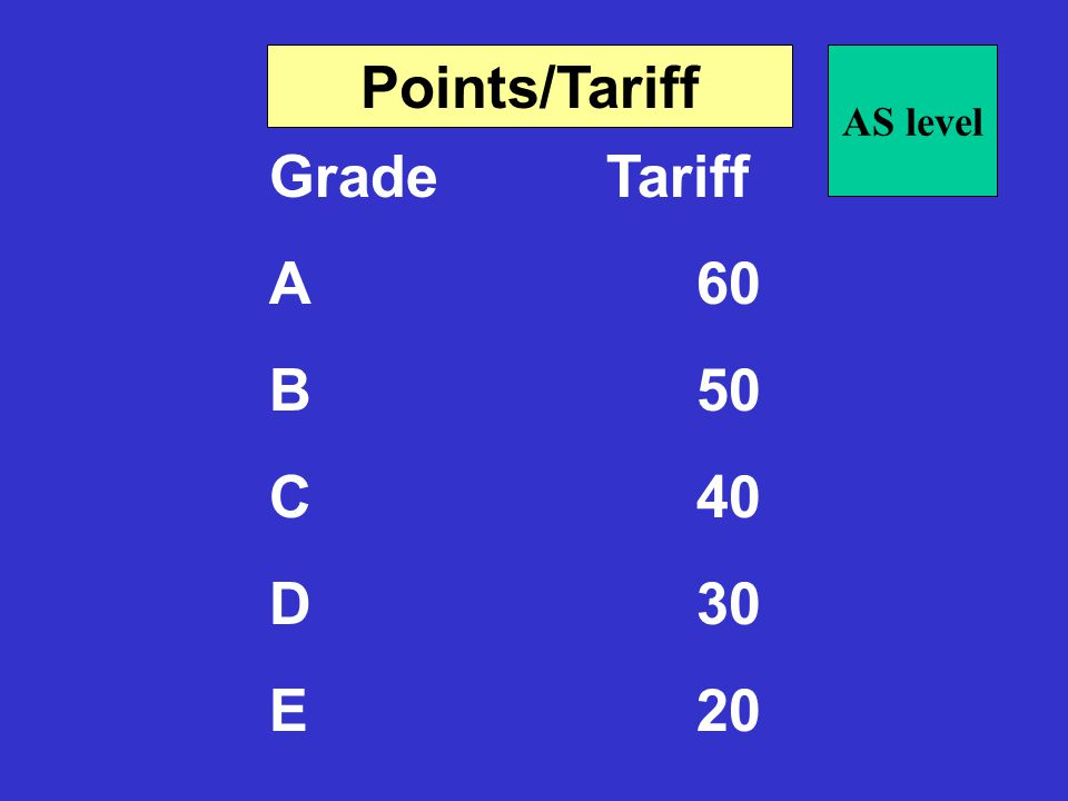 Points/Tariff Grade Tariff A60 B50 C40 D30 E20 AS level