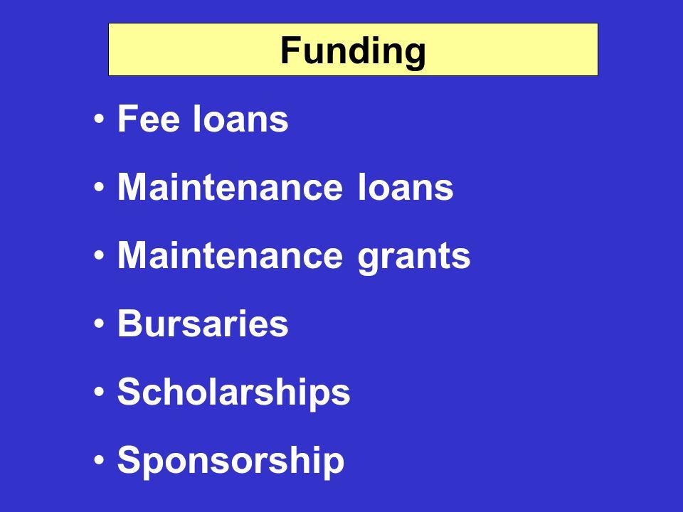 Funding Fee loans Maintenance loans Maintenance grants Bursaries Scholarships Sponsorship