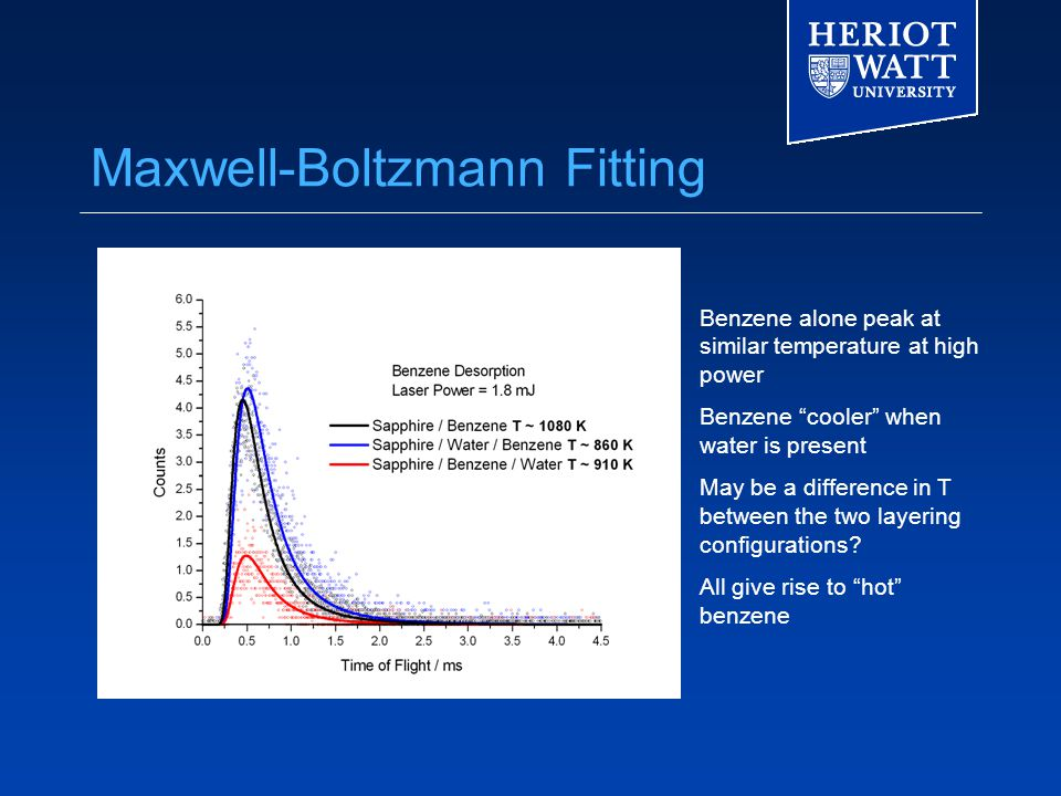 Maxwell-Boltzmann Fitting Benzene alone peak at similar temperature at high power Benzene cooler when water is present May be a difference in T between the two layering configurations.