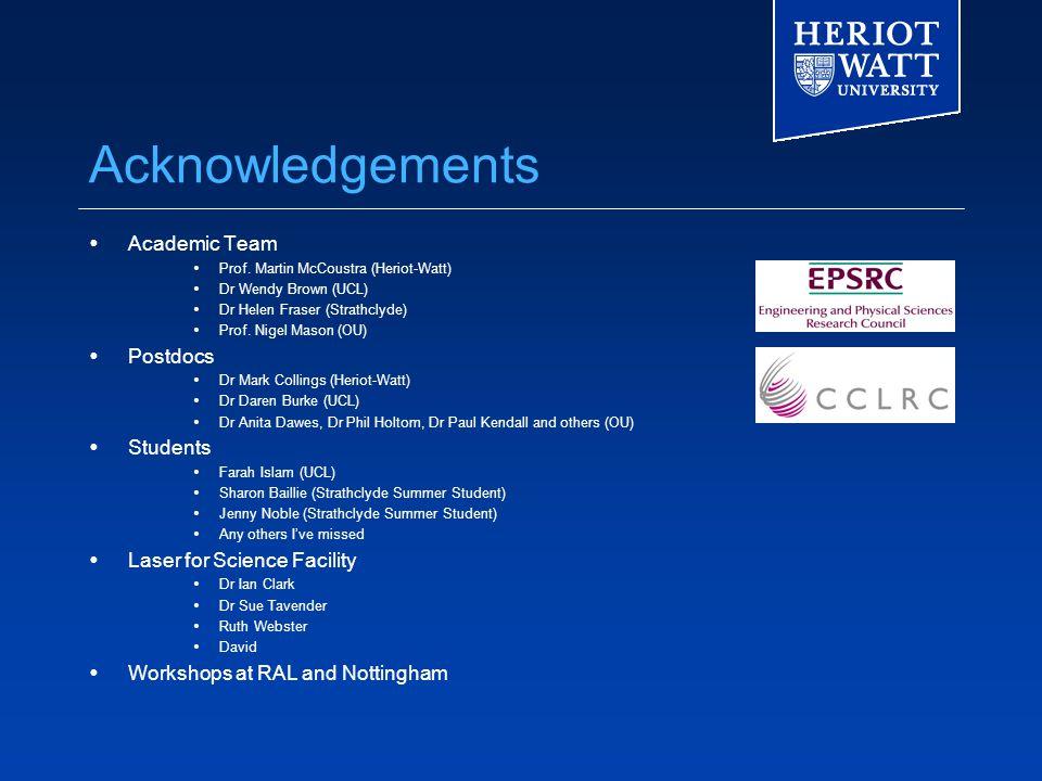 Acknowledgements  Academic Team  Prof.