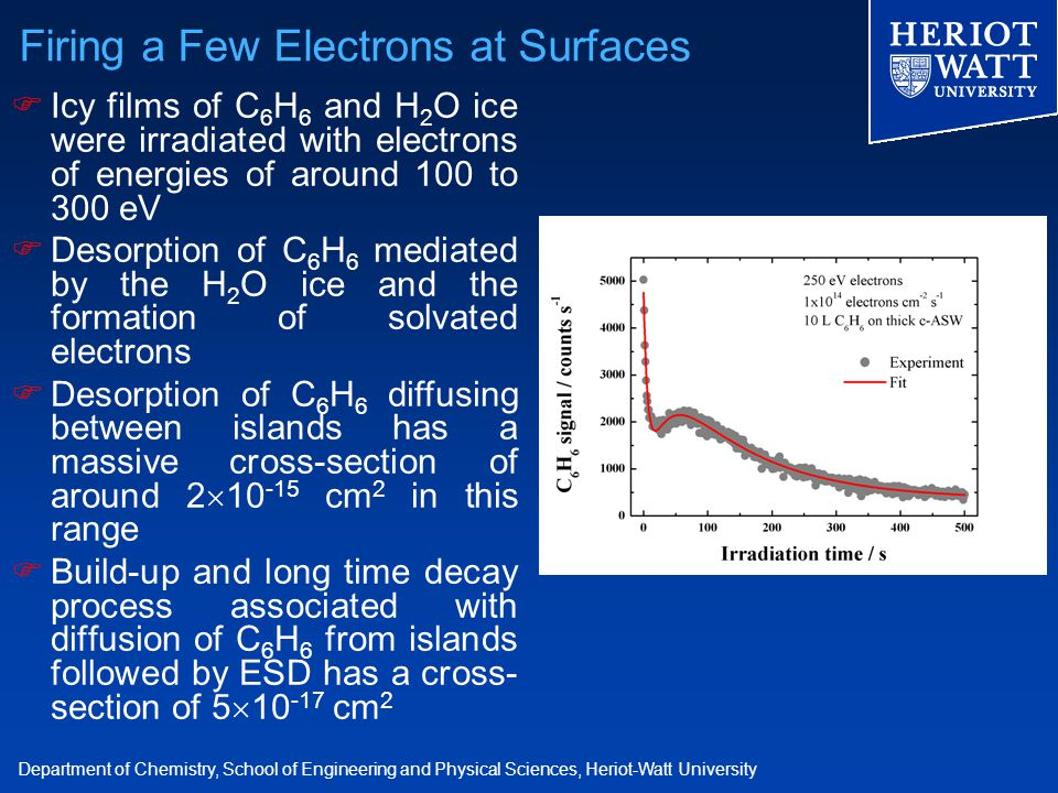 Department of Chemistry, School of Engineering and Physical Sciences, Heriot-Watt University  Icy films of C 6 H 6 and H 2 O ice were irradiated with electrons of energies of around 100 to 300 eV  Desorption of C 6 H 6 mediated by the H 2 O ice and the formation of solvated electrons  Desorption of C 6 H 6 diffusing between islands has a massive cross-section of around 2  10 -15 cm 2 in this range  Build-up and long time decay process associated with diffusion of C 6 H 6 from islands followed by ESD has a cross- section of 5  10 -17 cm 2 Firing a Few Electrons at Surfaces