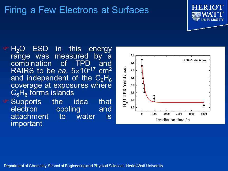 Department of Chemistry, School of Engineering and Physical Sciences, Heriot-Watt University  H 2 O ESD in this energy range was measured by a combin