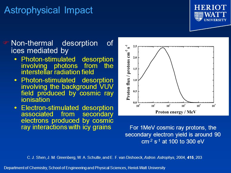 Department of Chemistry, School of Engineering and Physical Sciences, Heriot-Watt University  Electron-stimulated desorption associated from secondary electrons produced by cosmic ray interactions with icy grains Astrophysical Impact C.