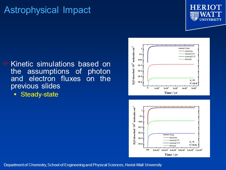 Department of Chemistry, School of Engineering and Physical Sciences, Heriot-Watt University  Kinetic simulations based on the assumptions of photon and electron fluxes on the previous slides Astrophysical Impact  Steady-state