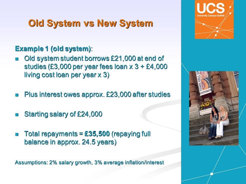 Old System vs New System Example 1 (old system): Old system student borrows £21,000 at end of studies (£3,000 per year fees loan x 3 + £4,000 living cost loan per year x 3) Old system student borrows £21,000 at end of studies (£3,000 per year fees loan x 3 + £4,000 living cost loan per year x 3) Plus interest owes approx.