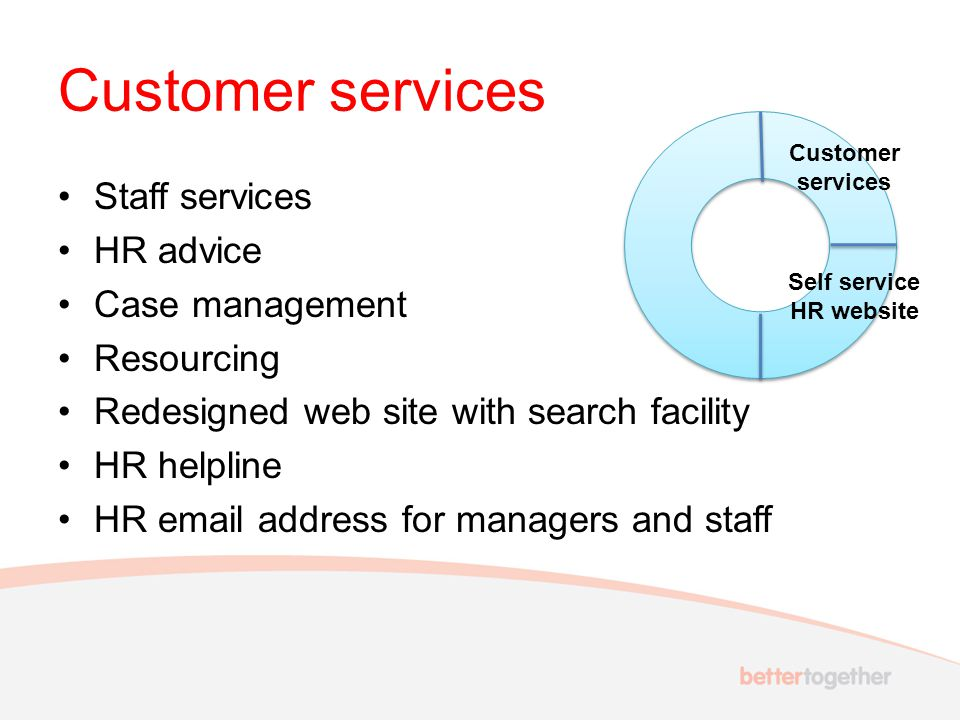 Customer services Staff services HR advice Case management Resourcing Redesigned web site with search facility HR helpline HR email address for managers and staff Customer services Self service HR website