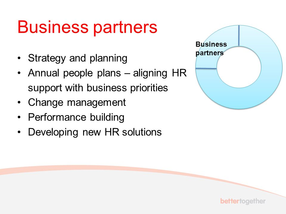 Business partners Strategy and planning Annual people plans – aligning HR support with business priorities Change management Performance building Developing new HR solutions Business partners